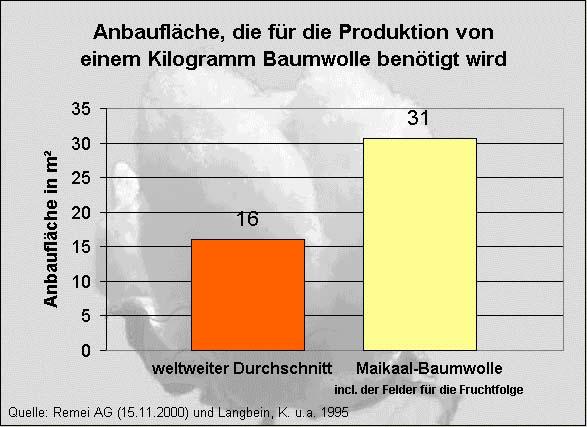 Arbeitsblatt Industrialisierung In Deutschland : Industrialisierung in deutschland Интерет Аптека Купить